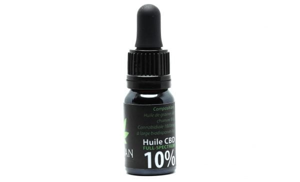 Aceite CBD Full Spectrum Amplio espectro organico